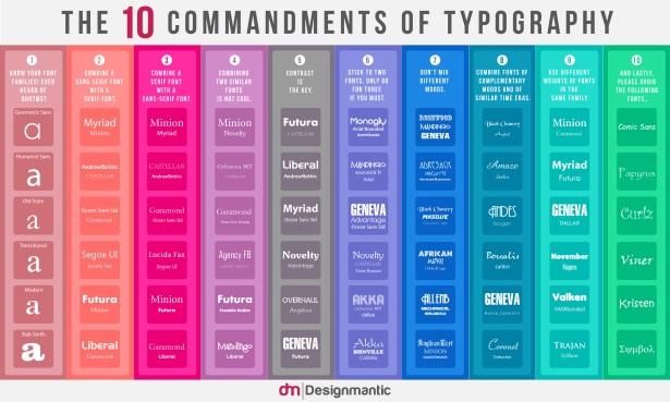 10 commandments typography 3