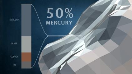 50percent_mercury